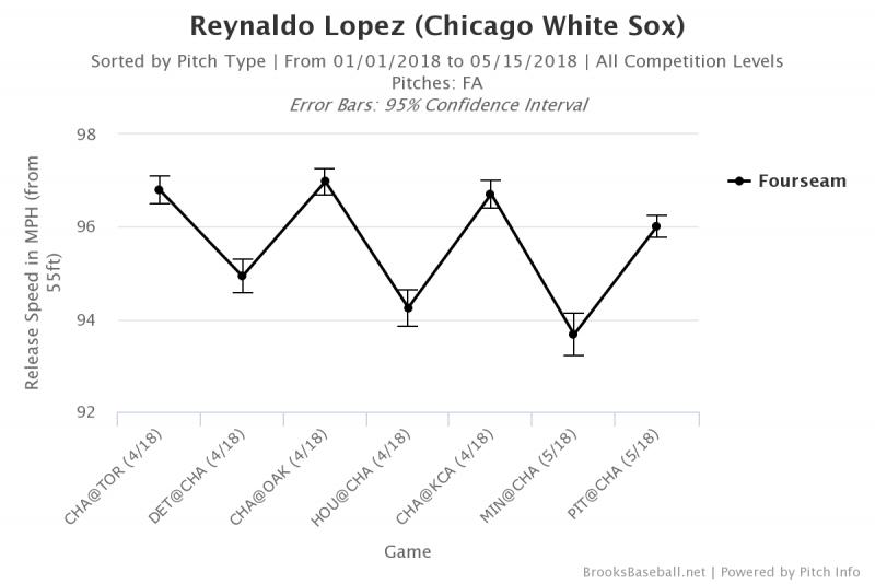 Brooksbaseball-Chart.png