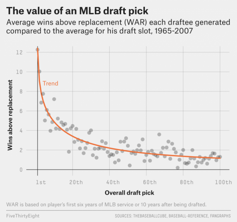 paine-mlbdraft-011.png